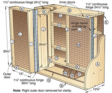 Free Woodworking Plans To Download Top Wood Plans