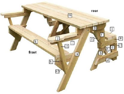 Free Woodworking Plans To Download — Top Wood Plans